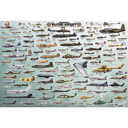 Пазл Eurographics Развитие военной авиации, 2000 элементов (8220-0578)