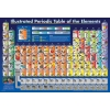 Пазл Eurographics Иллюстрированная периодическая таблица элементов, 200 элементов (6200-0725)