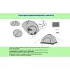 Палатка универсальная самораскладывающаяся 3-х местная SY-A-35-BL (р-р 2х2х1,4м, PL, синий)