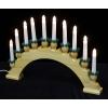 Гирлянда Jazzway Рождественские свечи Jazzway BIE101